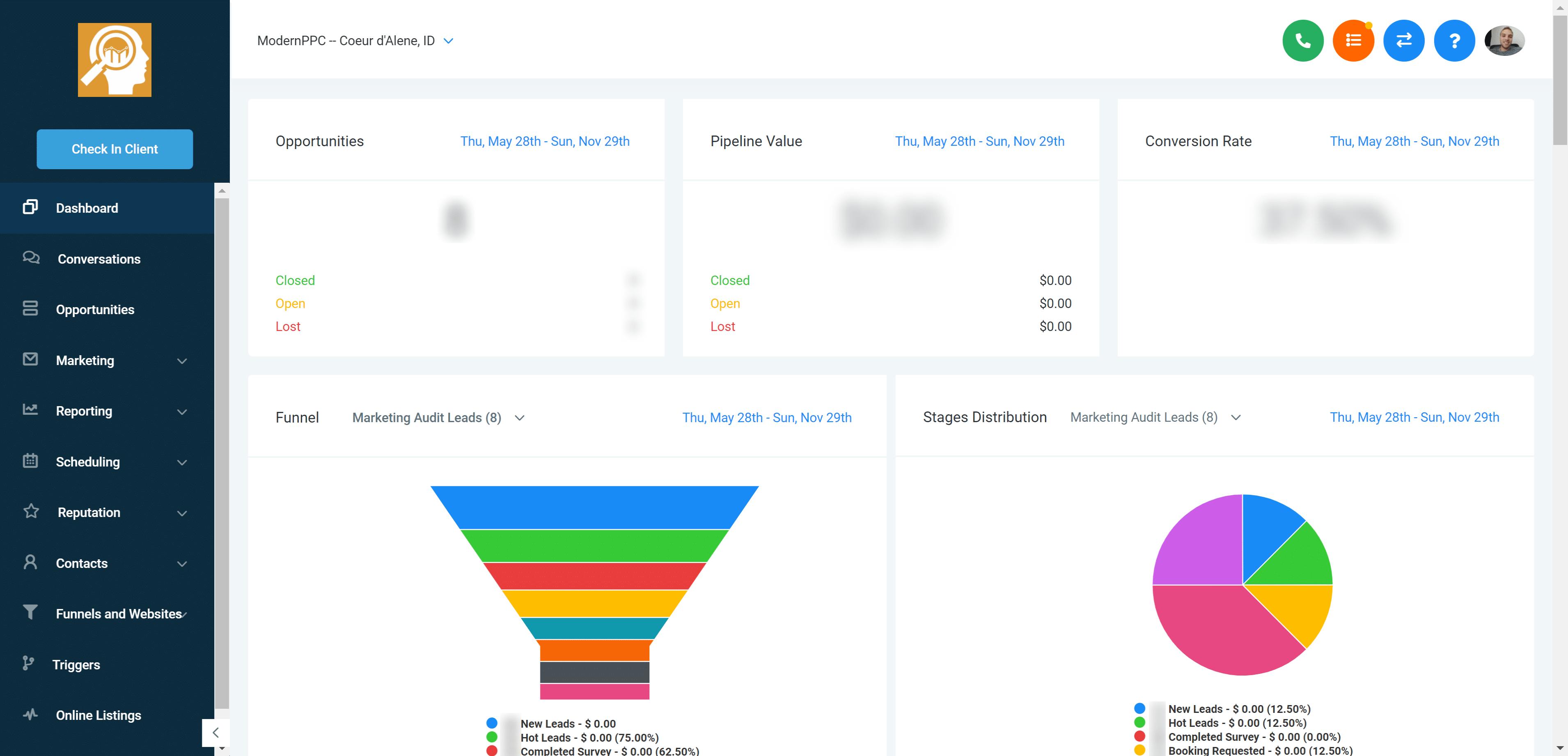 ModernPPC custom CRM dashboard